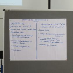 Förderpläne für die KF aus den Workshops